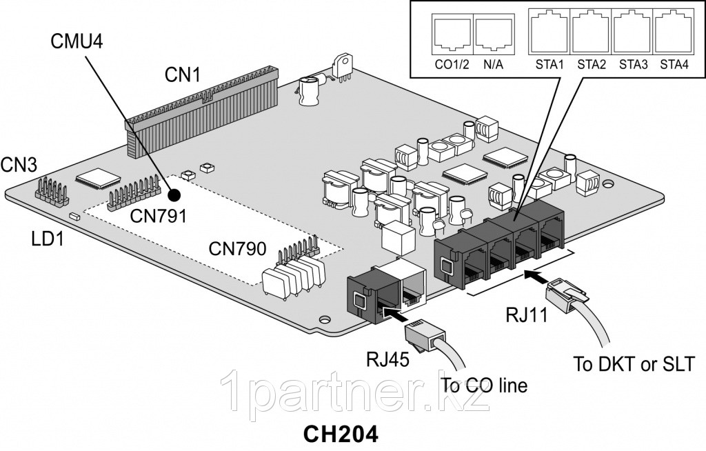 CH204 плата расширения к IP АТС eMG80