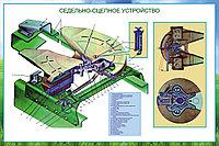 плакаты Устройство КамАЗа, фото 1