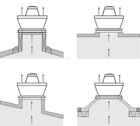 Крышный центробежный вентилятор TRM 20 ED-V 4P, фото 2