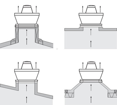 Крышный центробежный вентилятор TRM 70 ED-V 4P, фото 2