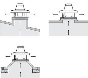 Крышный центробежный вентилятор TRT 15 ED 4P, фото 2