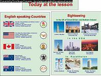 Стенды по английскому языку в Алматы