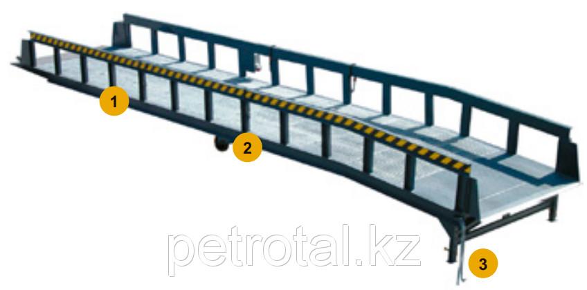 Мобильная перегрузочная рампа RH65 (12 метров)