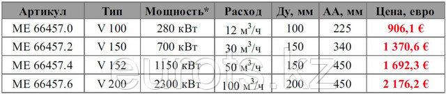 Напольный распределитель на 2 контура, Victaulic, PN10