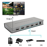 HDMI Свитчер HDMI 4x1 Quad Multi-viewer