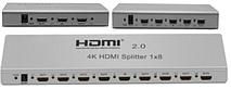Сплиттеры HDMI Ver.2.0