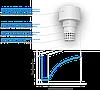 Дисковый фильтр ФП.КН для очистки жидкостей