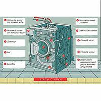 Профессиональный ремонт стиральных машин автомат