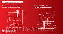 Стабилизатор напряжения Ресанта АСН 500/1 ЭМ, фото 3
