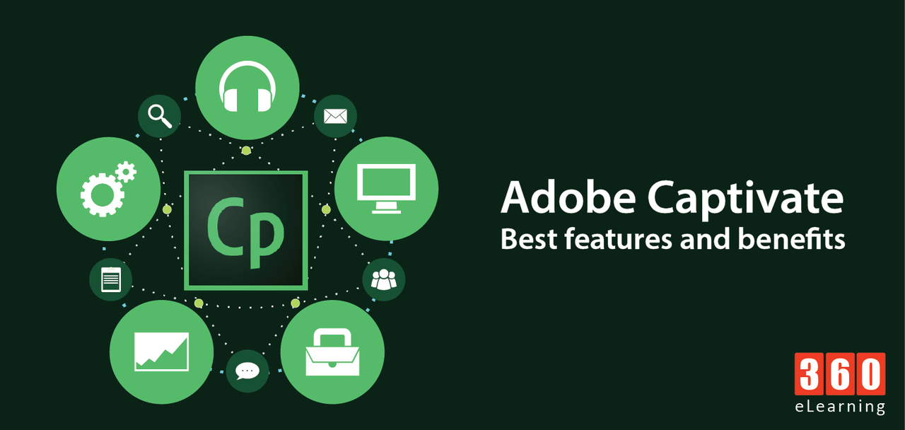 Adobe Captivate Creative Cloud for Teams Multiple Platforms Multi European Languages New Subscription 12 month