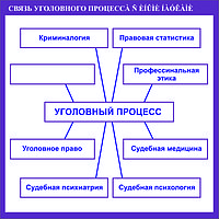 стенды для кабинета «Теории государства и права», фото 1