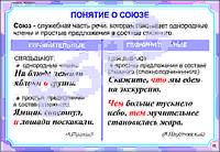 Плакаты Союзу и предлоги, фото 1