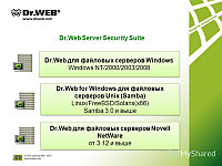 Dr.Web Server Security Suite, фото 1