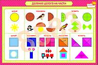 Плакаты по математике Шаг за шагом, фото 1