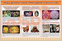 Плакаты виды ДПИ, фото 1