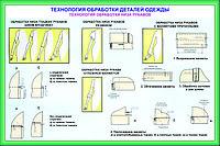 Плакаты Технология обработки деталей одежды, фото 1
