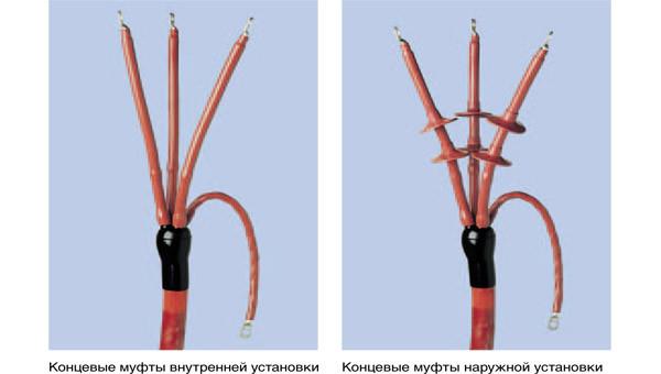 Муфты концевые на 1-жильный кабель POLT-24