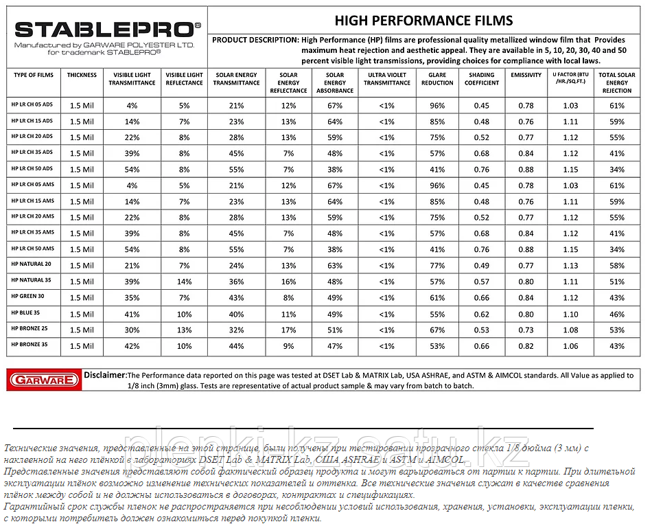 STABLEPRO HP CHR 15 AMS