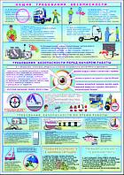 Плакаты Техника безопасности для водителя, фото 1