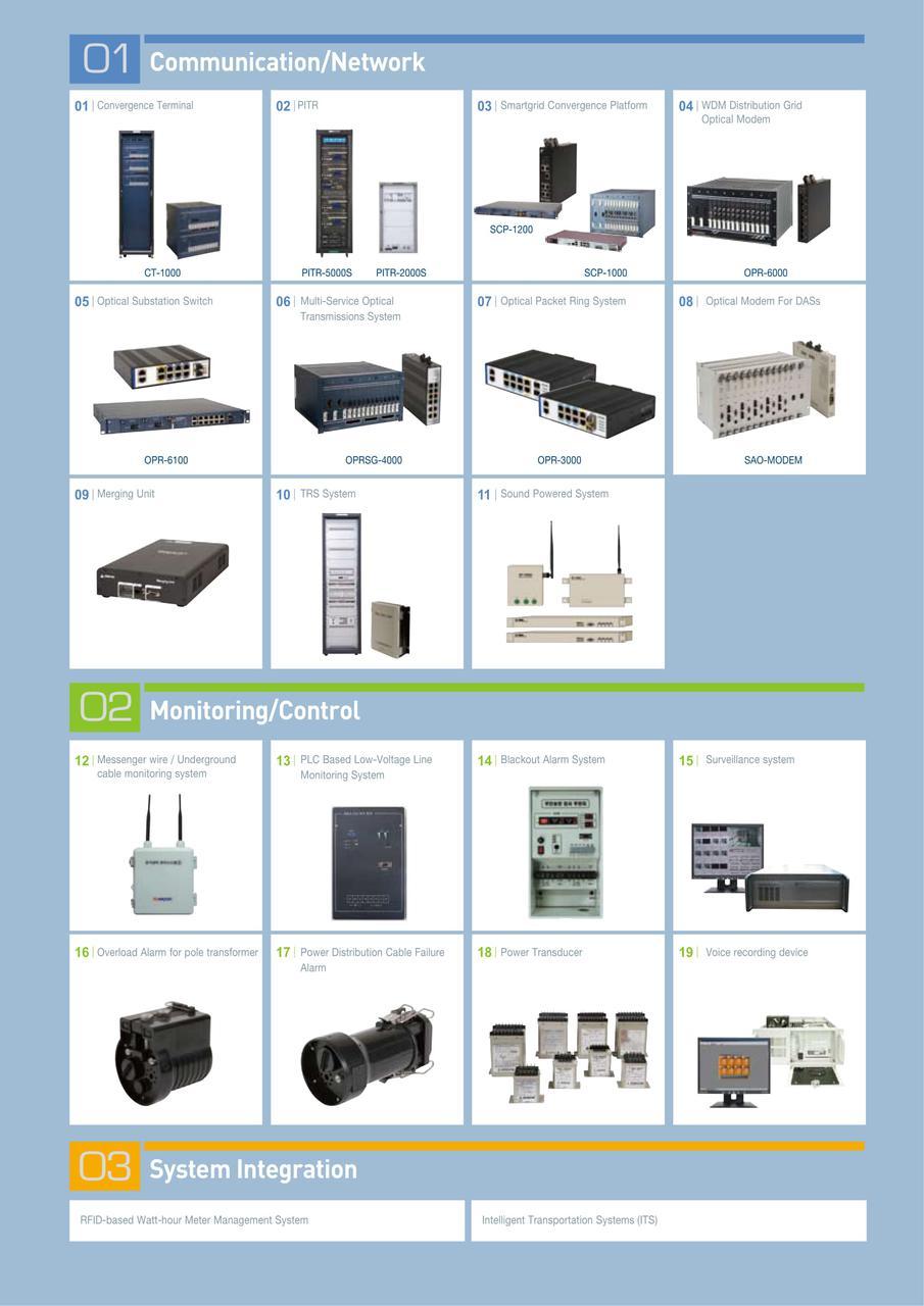 Коммуникационное оборудование