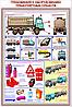 Меры безопасности при перевозке опасных грузов