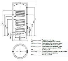 Бойлеры из нержавеющей стали ВТН-1 (с 2 теплообменников)