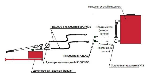 инструмент для подпрессовки оборудования