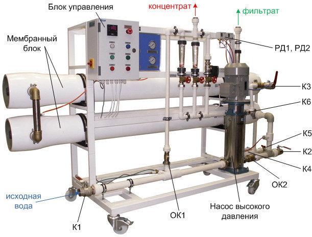 Установка обратного осмоса  (до 5 м3/ч ) AWT RO-5/8040, фото 2