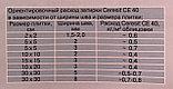 Ceresit CE 40 Silica Active водоотталкивающая затирка для швов 10мм в ведре 2кг, цвет-Антрацит, фото 3