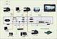 Видеопроцессор фирмы Onbon OVP-M1S4, фото 4