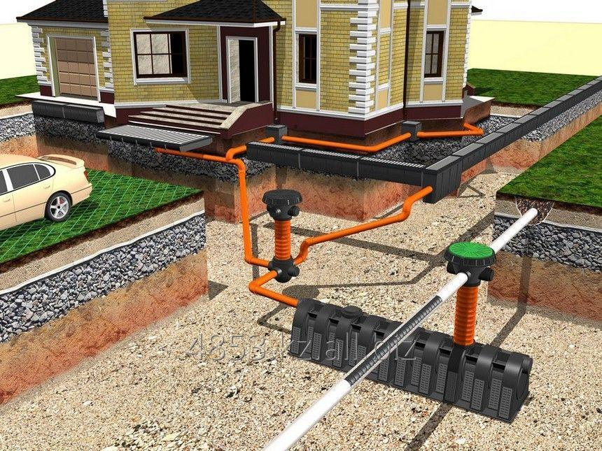 Системы дренажа и водоотведения