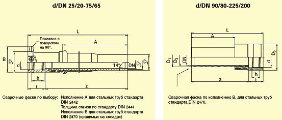 Электросварные фитигни USTR d25/20, фото 2