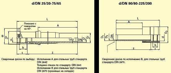 Электросварные фитигни USTR d200/200