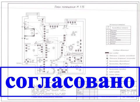 Согласование проекта электроснабжения в Караганде