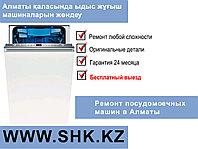Конфигурация (прошивка) электронного блока посудомоечной машины TEKA