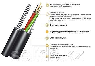 Кабель волоконно-оптический ИК/Т-М4П-А24-8.0