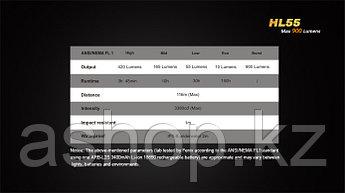 """Фонарь электрический налобный Fenix HL55, Дальность луча: 116 м, Яркость: 900 (""""вспышка""""), 420 (ярко), 165 (ср"""