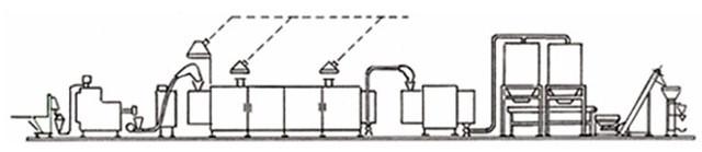 Макаронная линия «Макиз», производительностью 200 кг/час