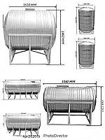 Емкости для воды из нержавейки 0,5 - 15 м3
