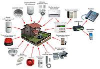 Монтаж ОПС, АПС, АПТ (установка автоматической пожарной сигнализации), техническое обслуживание;