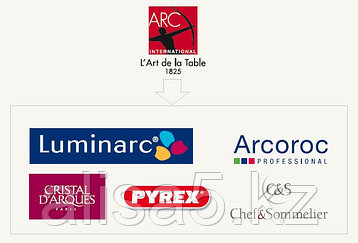 Бренды Luminarc, Cristal d'Arques, Pyrex, Arcoroc, Chef & Sommelier.