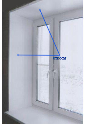 Замена резины на пвх окнах