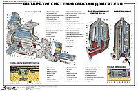 плакаты Устройство Автомобиля-тягач Урал-4320 , фото 1