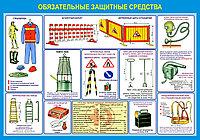 Плакаты Траншеи и  колодцы