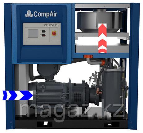 Компрессор электрически CompAir L37F-10A, фото 2