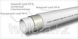 Трубы Kompozit PPR  со стекловолокном 75
