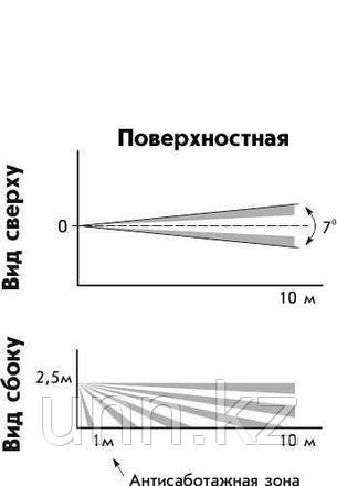 Астра-5 исп. Б (Извещатель охранный ИК оптико-электронный пассивный поверхностный), фото 2