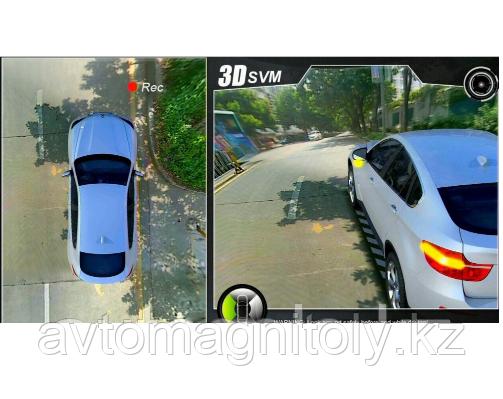 Система кругового обзора 3D BIRDVIEW 360°