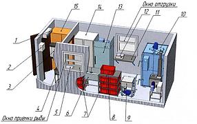 Модульный цех контейнерного типа холодного и горячего копчения рыбы, 100 кг
