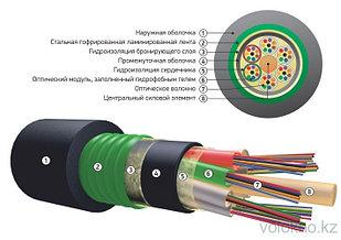 Оптический кабель для прокладки в кабельную канализацию ОКС-М На основе модульной конструкции